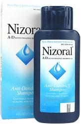 Nizoral Shampoo hairloss